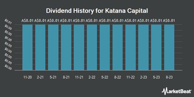 Dividend History for Katana Capital (ASX:KAT)