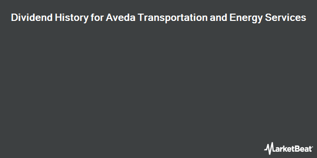 Dividend Payments by Quarter for Aveda Transportation and Energy Svcs (CVE:AVE)