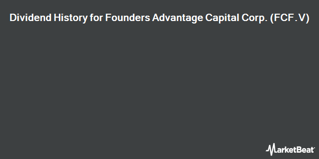 Dividend Payments by Quarter for Founders Advantage Capital (CVE:FCF)