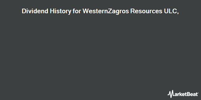 Dividend Payments by Quarter for WesternZagros Resources (CVE:WZR)