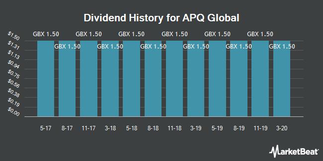 Dividend History for APQ Global (LON:APQ)