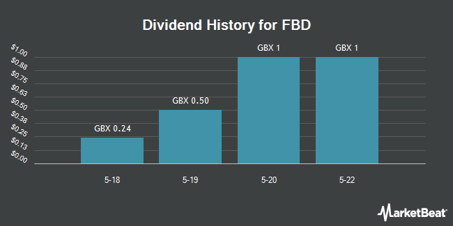 Dividend Payments by Quarter for FBD (LON:FBH)