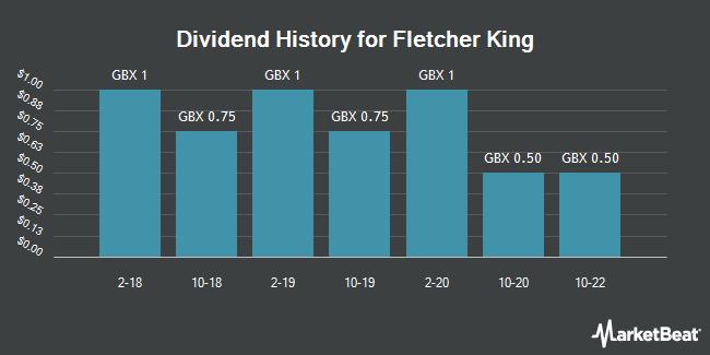 Dividend History for Fletcher King (LON:FLK)