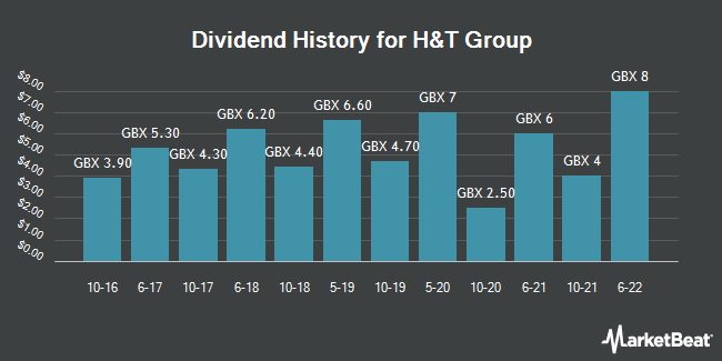 Dividend History for H&T Group (LON:HAT)
