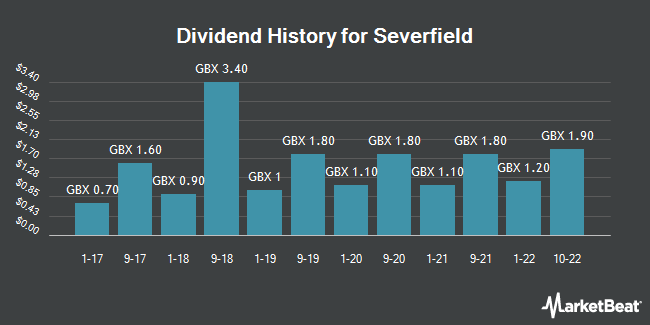 Dividend History for Severfield (LON:SFR)