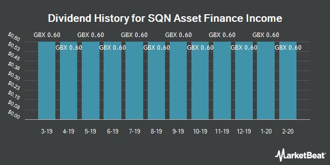 Dividend History for SQN ASSE/NPV VTG FPD (LON:SQN)