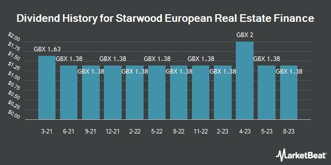 Dividend History for Starwood European Real Este Fin (LON:SWEF)