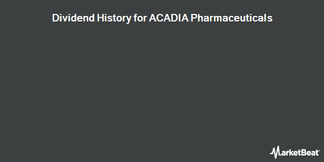 Dividend Payments by Quarter for ACADIA Pharmaceuticals (NASDAQ:ACAD)