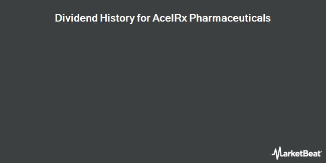Dividend Payments by Quarter for AcelRx Pharmaceuticals (NASDAQ:ACRX)