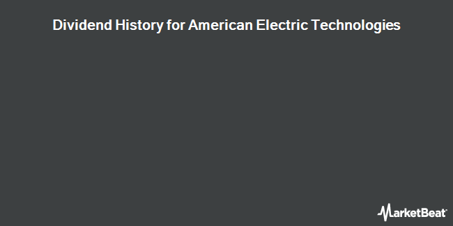Dividend Payments by Quarter for American Electric Technologies (NASDAQ:AETI)