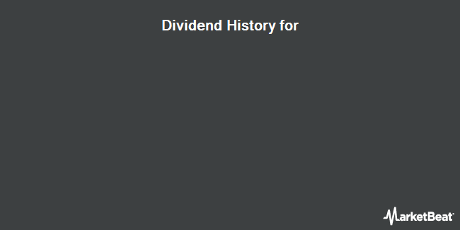 Dividend History for American Finance Trust (NASDAQ:AFIN)