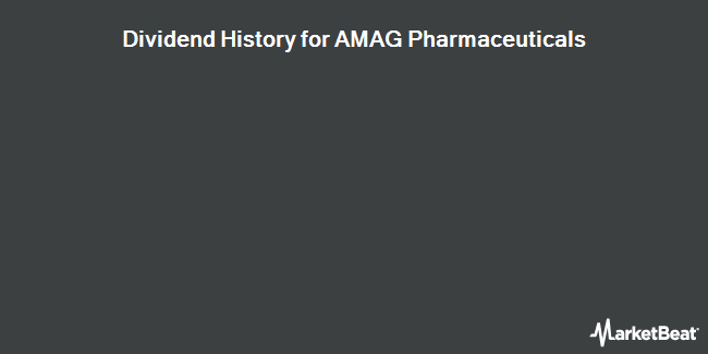 Dividend Payments by Quarter for AMAG Pharmaceuticals (NASDAQ:AMAG)