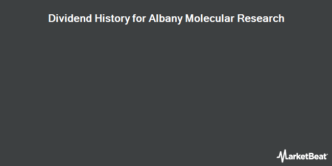 Dividend Payments by Quarter for Albany Molecular Research (NASDAQ:AMRI)