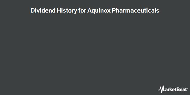 Dividend Payments by Quarter for Aquinox Pharmaceuticals (NASDAQ:AQXP)