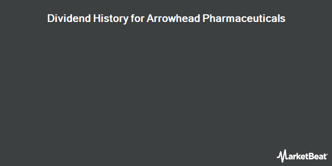 Dividend Payments by Quarter for Arrowhead Pharmaceuticals (NASDAQ:ARWR)