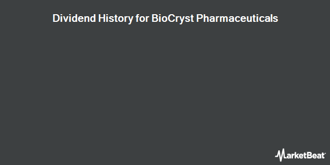Dividend Payments by Quarter for BioCryst Pharmaceuticals (NASDAQ:BCRX)