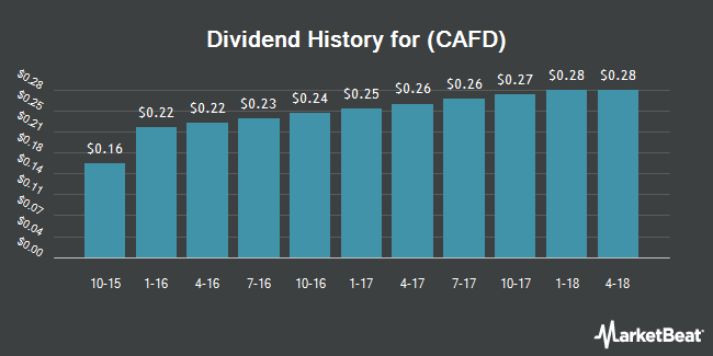 Dividend Payments by Quarter for 8Point3 Energy Partners (NASDAQ:CAFD)