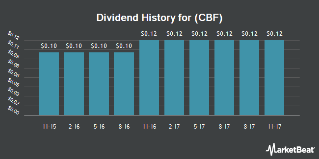 Dividend Payments by Quarter for Capital Bank Financial (NASDAQ:CBF)