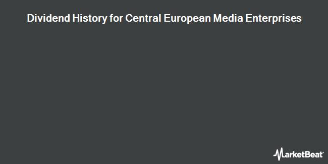 Dividend Payments by Quarter for Central European Media Enterprises (NASDAQ:CETV)