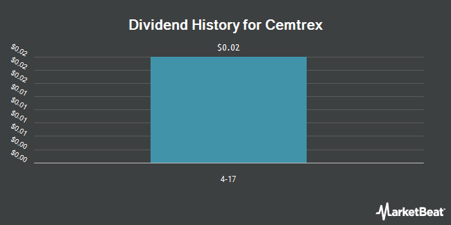 Dividend Payments by Quarter for Cemtrex (NASDAQ:CETX)
