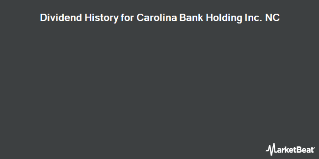 Dividend Payments by Quarter for Carolina Bank Holdings (NASDAQ:CLBH)