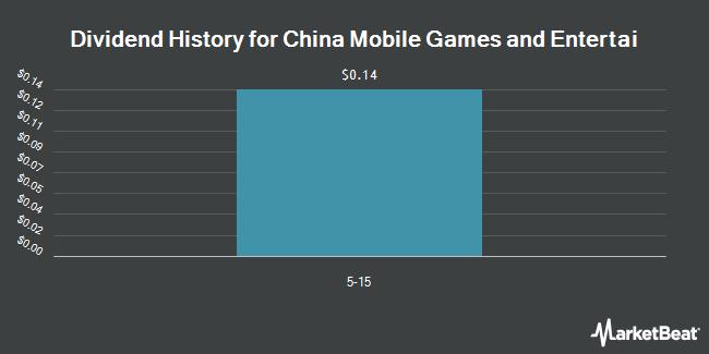 Dividend Payments by Quarter for China Mobile Games & Entnmnt Grp Ltd (NASDAQ:CMGE)