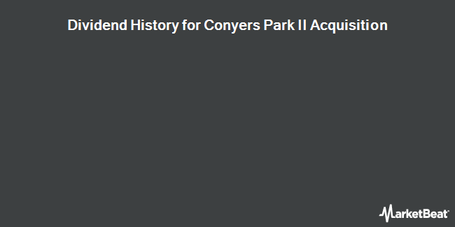 Dividend Payments by Quarter for Conyers Park Acquisition Corp (NASDAQ:CPAAU)