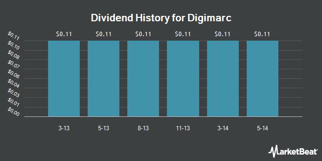 Dividend Payments by Quarter for Digimarc Corporation (NASDAQ:DMRC)