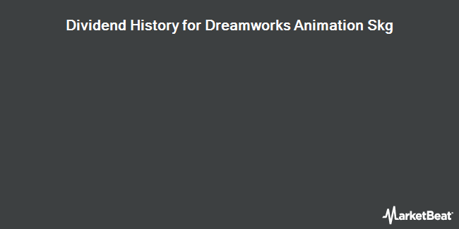 Dividend Payments by Quarter for DreamWorks Animation LLC (NASDAQ:DWA)