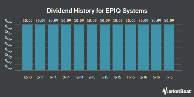 Dividend Payments by Quarter for EPIQ Systems (NASDAQ:EPIQ)