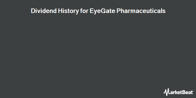 Dividend Payments by Quarter for Eyegate Pharmaceuticals (NASDAQ:EYEG)