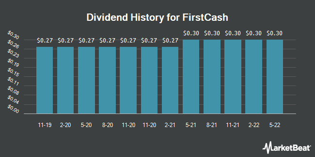 Dividend Payments by Quarter for FirstCash (NASDAQ:FCFS)
