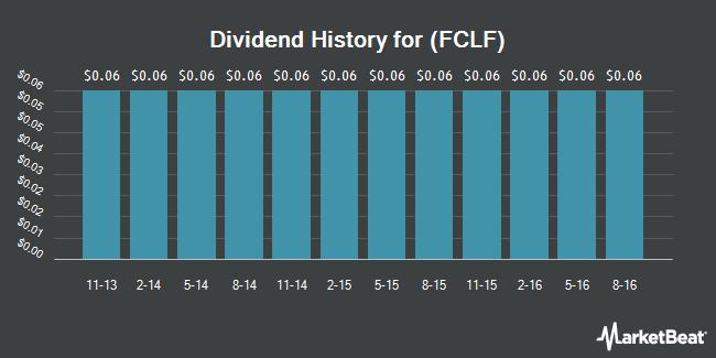 Dividend Payments by Quarter for First Clover Leaf Financial (NASDAQ:FCLF)