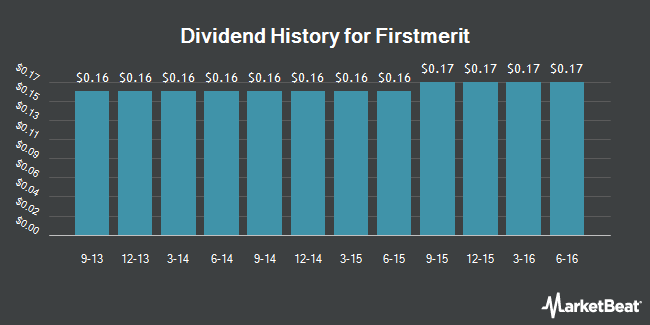 Dividend Payments by Quarter for Firstmerit (NASDAQ:FMER)