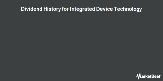Dividend Payments by Quarter for Integrated Device Technology (NASDAQ:IDTI)