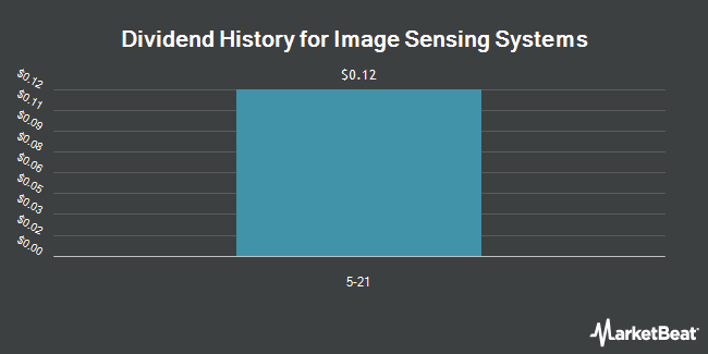 Dividend Payments by Quarter for Image Sensing Systems (NASDAQ:ISNS)