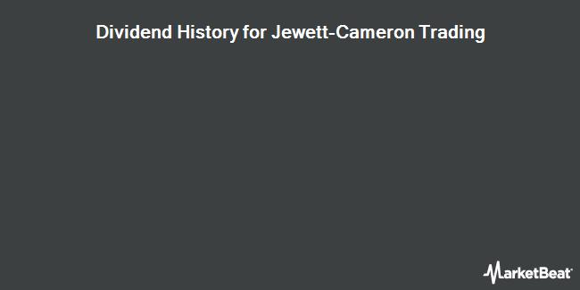 Dividend Payments by Quarter for Jewett-Cameron Trading Company Ltd (NASDAQ:JCTCF)