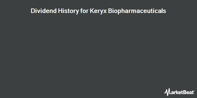 Dividend Payments by Quarter for Keryx Biopharmaceuticals (NASDAQ:KERX)