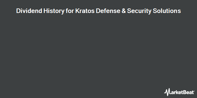 Dividend Payments by Quarter for Kratos Defense & Security Solutions (NASDAQ:KTOS)