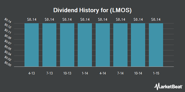 Dividend Payments by Quarter for Lumos Networks Corp (NASDAQ:LMOS)
