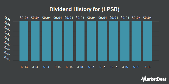 Dividend Payments by Quarter for LaPorte Bancorp (NASDAQ:LPSB)