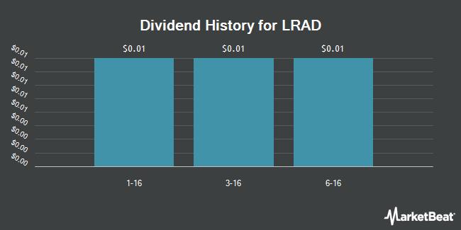 Dividend Payments by Quarter for LRAD Corporation (NASDAQ:LRAD)