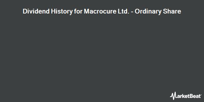 Dividend Payments by Quarter for Macrocure Ltd (NASDAQ:MCUR)