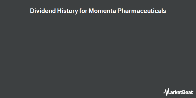 Dividend Payments by Quarter for Momenta Pharmaceuticals (NASDAQ:MNTA)