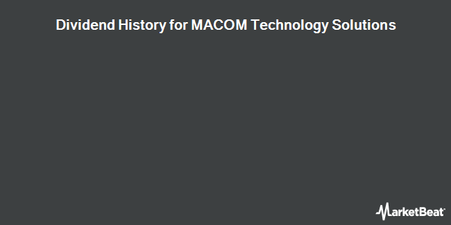 Dividend Payments by Quarter for MACOM Technology Solutions Holdings (NASDAQ:MTSI)