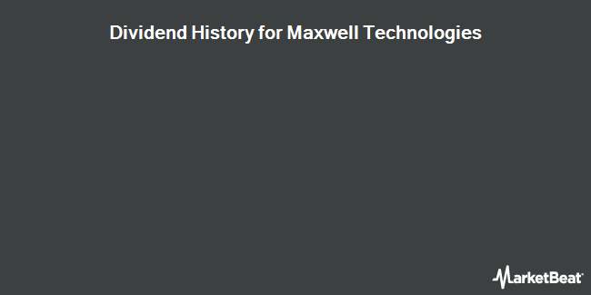 Dividend Payments by Quarter for Maxwell Technologies (NASDAQ:MXWL)