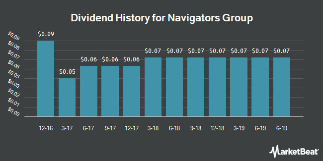 Dividend Payments by Quarter for The Navigators Group (NASDAQ:NAVG)