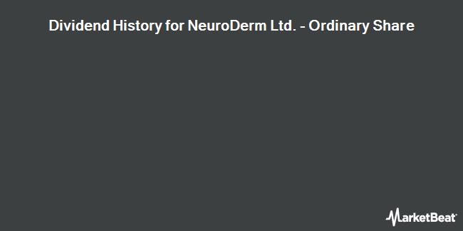 Dividend Payments by Quarter for NeuroDerm (NASDAQ:NDRM)