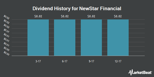 Dividend Payments by Quarter for NewStar Financial (NASDAQ:NEWS)