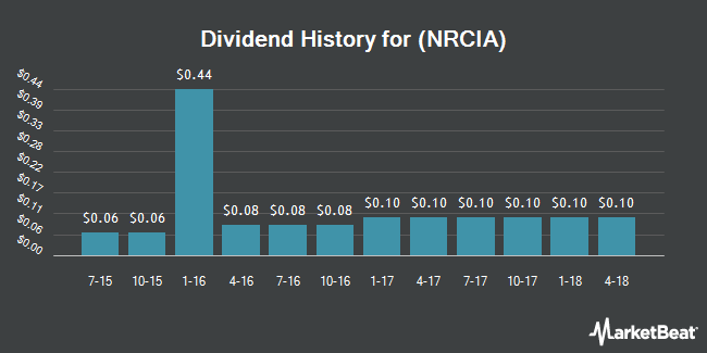 Dividend Payments by Quarter for National Research Corporation (NASDAQ:NRCIA)